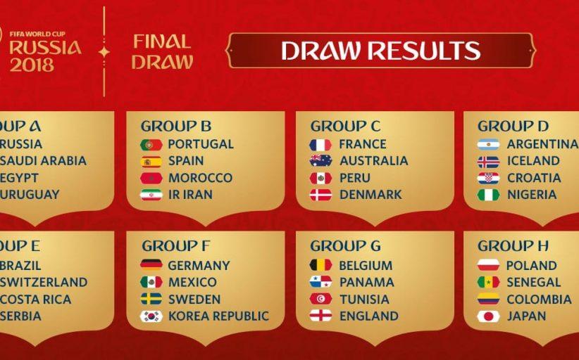 قرعة مونديال 2018: مصر والسعودية في مجموعة واحدة